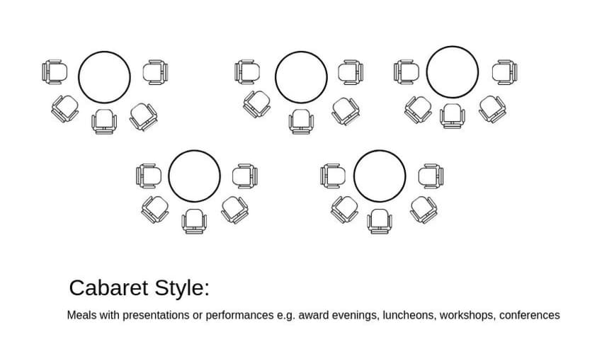 Banqueting Tables Cabaret Style Layout - BE Furniture Sales